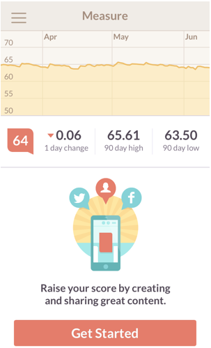 Klout measure in apps